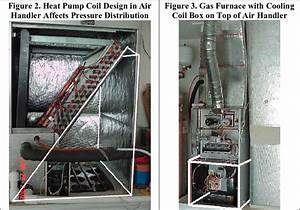 Heat Pump Coil Design In Air Handler Affects Pressure Distribution
