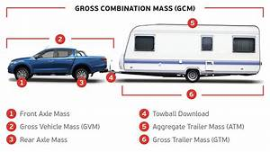 Key Considerations On The Towing Capacity Of Your Vehicle