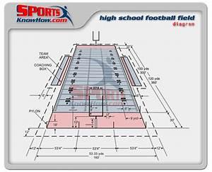 High School Football Field Dimension Diagram