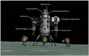 Professor Pfefferfresser  Kerbal Space Program  Mods And Minmus Science