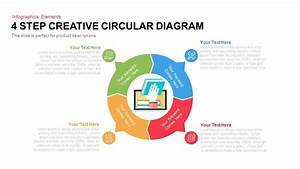 4 Step Creative Circular Diagram Powerpoint Keynote Template