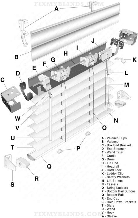 blind diagram 1 quot aluminum slat when fixing your blind it can be difficult to