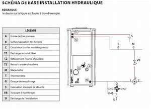 Poele A Granule Hydraulique : incomprehension sur schema hydraulique poele pellet forums des nergies chauffage ~ Farleysfitness.com Idées de Décoration