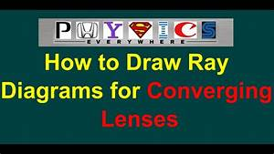 Easy  How To Make A Converging Lens Ray Diagram