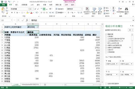 excel pivot table tutorial excel 樞紐分析表使用教學與實際資料範例 g t wang