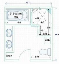walk in shower dimensions Minimum Doorless Walk In Shower Dimensions | Joy Studio ...