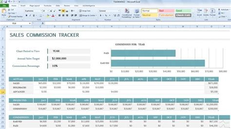 sales commission tracker templates word templates