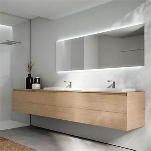 Meuble Double Vasque Suspendu : meuble double vasque suspendu ~ Melissatoandfro.com Idées de Décoration