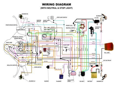Modern Vespa Engine Stella Frame Wiring Help