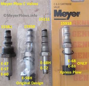 Meyer E-58h B Cartridge Valve 15918