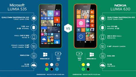 microsoft lumia 535 vs nokia lumia 630 geekysplash