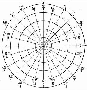 radian graph paper radianes y gradianes
