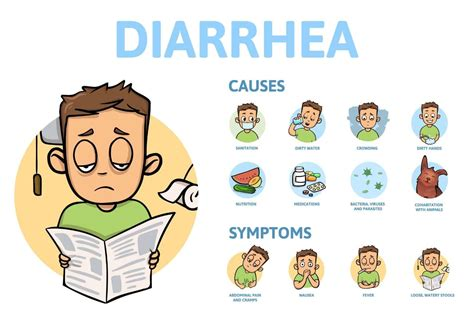 Why Do I Have Stomach Pain and Diarrhea? | Carolina Digestive