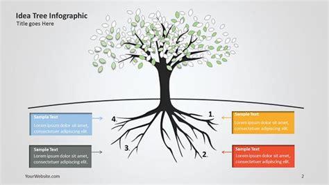 idea tree powerpoint infographic  ocean