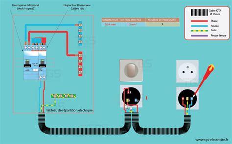 prise et interrupteur sch 233 233 lectrique d une prise command 233 e par interrupteur selon la nf c 15 100 sch 233 ma