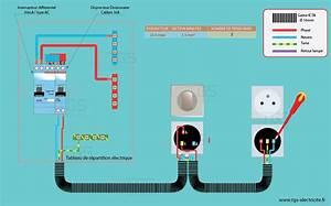 Radiateur Electrique Sur Circuit Prise : sch mas lectrique d 39 une prise command e par interrupteur selon la nf c 15 100 sch ma ~ Carolinahurricanesstore.com Idées de Décoration