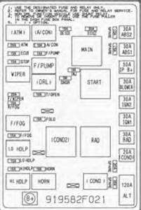 kia spectra 2005 2009 fuse box diagram auto genius With 2009 kia fuse box