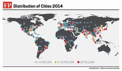 Mega Cities Future Developing According Un Ll