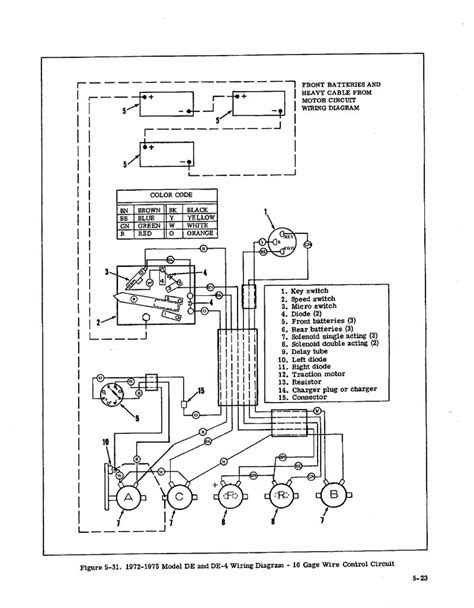 36 volt club car wiring diagram pictures get free image