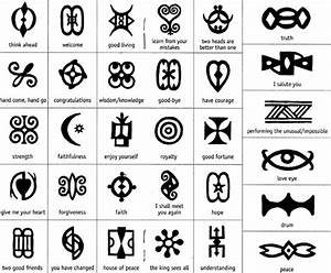 Adinkra Symbols and the Rich Akan Culture | African Heritage