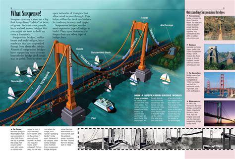 bridges kids discover