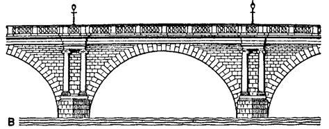 Free Simple Bridge Cliparts, Download Free Clip Art, Free ...