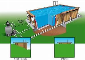 piscine bois rectangulaire sunwater 555 x 300 x h140m With installation piscine bois semi enterree