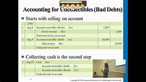 Financial Accounting  Merchandise Inventory  U0026 Receivables