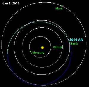 Small Asteroid 2014 AA Hits Earth - Sky & Telescope