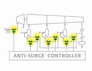 Diagram  High Efficiency Wiring Diagram Full Version Hd