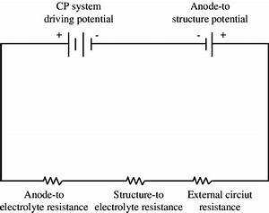 Equivalent Cathodic Protection Circuit