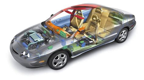 Automobile Components Parts Things Every Vehicle