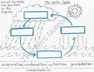Pin By Misty Vaughn On Classroom Ideas
