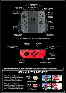 Nintendo Switch SPECIAL