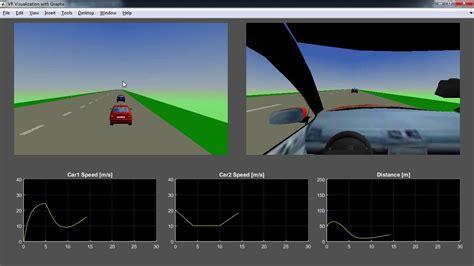 radar system modeling  simulation  automotive