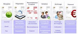 immocapture dematerialisez vos documents comptables With images documents comptables