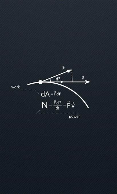 Physics Science Dynamic Wallpapers Iphone Creative Resolution