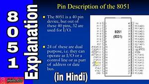Pin Description Of 8051 Microcontroller  Pin Diagram Of
