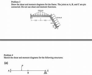Solved  Problem 3 Draw The Shear And Moment Diagrams For T