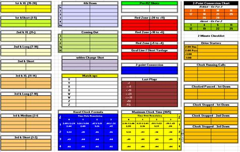 football template youth sheet call play offensive plans coach practice defense drills example defensive nfl plays basketball college tackle stuff