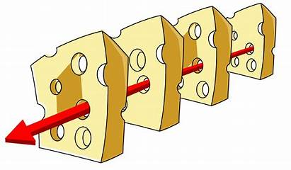 Swiss Cheese Depth Safety Defence Holes Layer