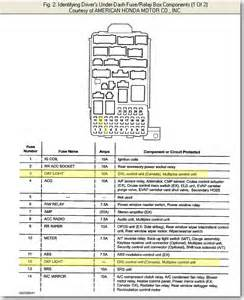 2005 honda odyssey fuse diagram 2005 image wiring similiar 2008 honda element fuse box diagram keywords on 2005 honda odyssey fuse diagram