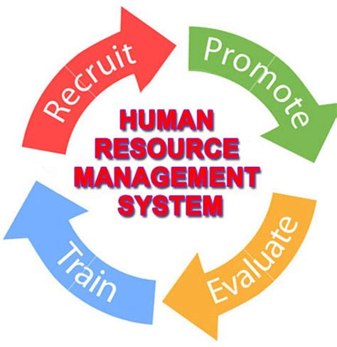 Human Resource Management Human Resource Management Includes. Portola Property Management Honda Civic Rs. Project Management Software Applications. Safest Money Market Funds Retail Erp Software. Best Bookkeeping Software Small Business. Xerox Phaser 4510 Driver Ford Taurus Titanium. Mercy Hospital Rehabilitation Center. Security Systems Phoenix Auto Diesel Mechanic. Maryland Treatment Centers Pest Bear Reviews