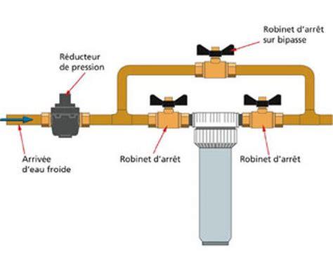 montage d un robinet de cuisine faut il mettre un filtre sur une installation d eau froide