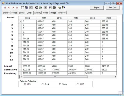 depreciation of fixed asset asset maintenance archives depreciation guru