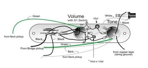 noise reduction for sc with telecaster and