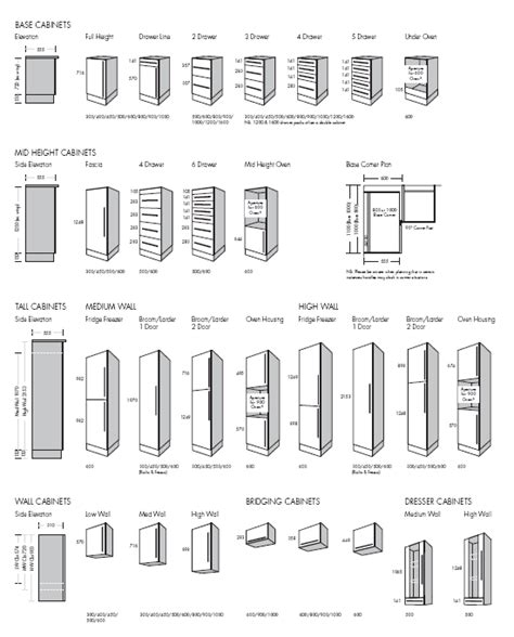 ikea kitchen cabinet sizes pdf kitchen cabinet dimensions home design and decor reviews