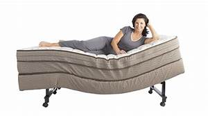 best mattress for back pain With best type of mattress for back pain