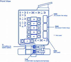 Acura Integra 1992 Dashboard Fuse Box  Block Circuit Breaker Diagram  U00bb Carfusebox