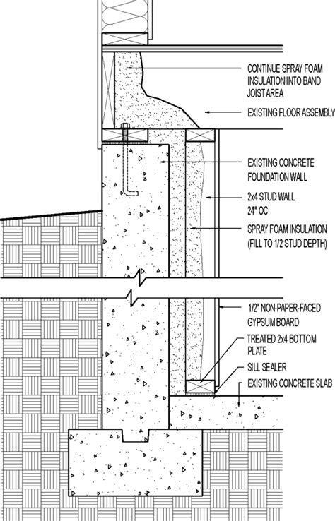 Existing foundation wall insulation retrofit // 2x4 wall
